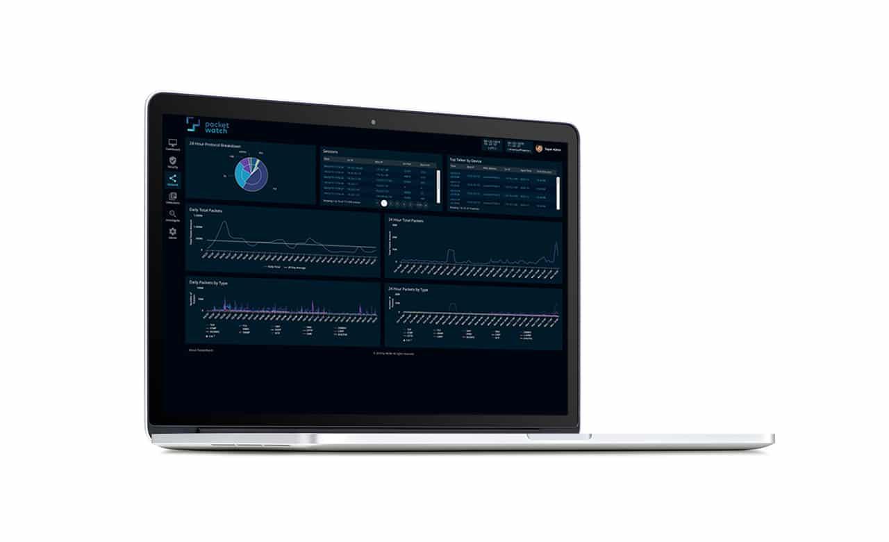 PacketWatch | Network Dashboard